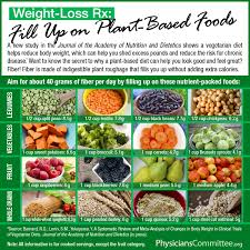 high fiber foods reduce risk of type 2 diabetes the physicians
