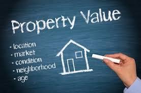 Home Appraisal Value Estimate by Home Appraisal Estimate