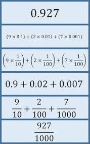 expanded notation using decimals place value worksheets place
