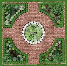 Herb Garden Design Ideas Herb Garden Plan Herb Garden Plans 2 Wow Alexstand Club