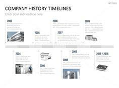 ppt timeline template https img presentationload d2668 company history