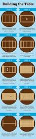 How Do I Build A Wooden Picnic Table by Best 25 Build A Table Ideas On Pinterest Diy Table Coffee