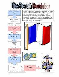overview of the french revolution worksheet free pdf download