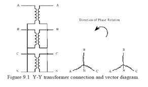 power systems loss y y connection in three phase system
