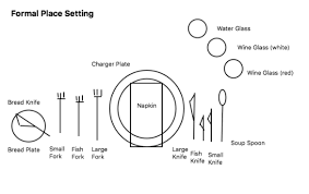 Formal Setting Of A Table Formal Vs Informal Table Settings Polo U0026 Tweed Silver Service