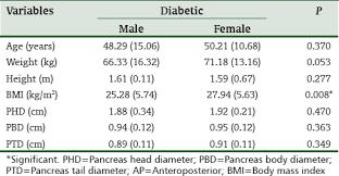 ultrasound machine comparison table comparative sonographic evaluation of the anteroposterior dimensions