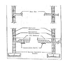 Load Bearing Masonry Wall Design Example Image Gallery HCPR - Reinforced concrete wall design example
