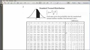 Normal Standard Table Normal Distribution Inverse Ncea L3 Merit Or L2 Excellence Youtube