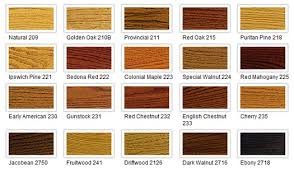 stain colors and wood floor how to choose the best hardwood