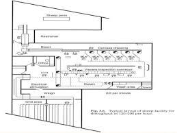 slaughterhouse floor plan infrastructure req of modern slaughterhouse