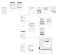 Floor Plan Web App Iphone App Ux Flow Map Ux Iphone Mobiledesign Ia Ux Design
