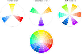 color or colour the art and science of color theory snaggdit
