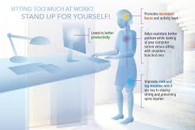 proper standing desk posture is a standing desk better for your back are you a well being