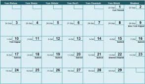 biblical calendar the biblical calendar messianic torah portion
