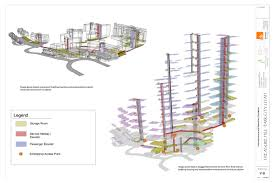 integrated design studio resort and commercial