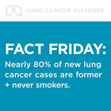 16 best lung cancer overview statistics images on pinterest
