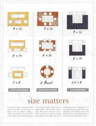 Sizes Of Area Rugs Best Area Rugs Rugs To Go Kitchen Table Square Rug