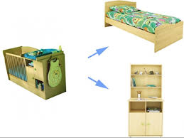 chambre de bébé conforama lit évolutif conforama chambre de bébé forum grossesse bébé