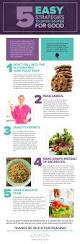5 easy strategies to ditch gluten for good