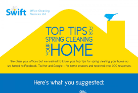 top tips for spring cleaning your home thecarpets co