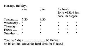 working hours of in factories