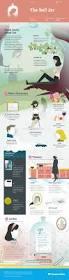 the bell jar infographic course hero my humanities nerdiness
