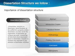 What is research methodology in dissertation writing    Quora