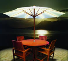 amazon com brella lights outdoor patio lighting system for 6 rib