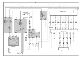 repair guides overall electrical wiring diagram 2003 overall