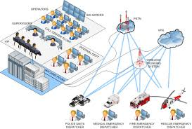 call center layout plan about us astounding call center office