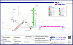 La Metro Rail Map by Metro Istanbul