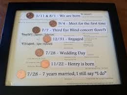 anniversary gift ideas for him wedding exquisite wedding anniversary gifts for him year 9th etsy