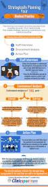 Edifecs Interview Questions Infographics Clinicspectrum