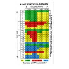 Blackjack How To Count Cards Play Blackjack Black Card
