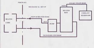 electric water liquid heater stimulated saturn