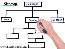 blogger sitemap kaise submit kare google search console me hindi