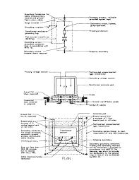 Secondary Unit Figure 8 4 Secondary Unit Substation Transformer Installation
