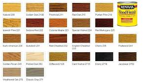 kitchen cabinet stain colors kitchen cabinet stains colors interior wood stain colors home depot