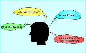 Argument Lesson Plan Middle School   ela lesson planning evidence     Lesson Planet Writing Argumentative Essay  Persuasive Essay Graphic Organizer     Writing Argumentative Essay