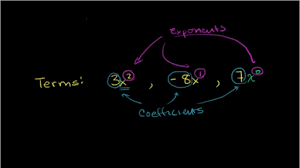 the parts of polynomial expressions algebra video khan academy