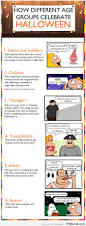 halloween candy meme halloween funnies u2013 a trick or giggle collection pmslweb