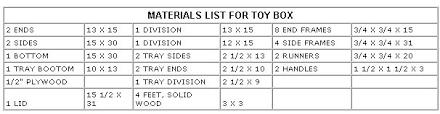 Plans To Build Toy Box by How To Build A Toy Box