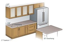 Kitchen Island Countertop Overhang Standard Kitchen Counter Depth Hunker