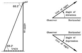 14 1 trigonometry