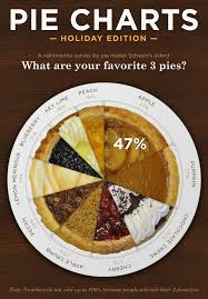 thanksgiving pie chart infographic thanksgiving and autumn