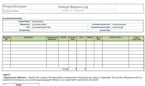 Project Request Form Template Excel Perform Project Integrated Change Templates Project