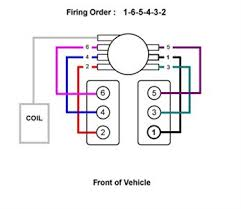 solved 1971 cadilac distributor cap wiring diagram all fixya