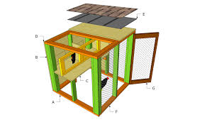 simple chicken coop design plans with easy to build backyard