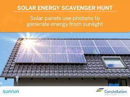 ikea is selling solar panels yay but not in ireland boo