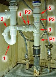 plumbing in a kitchen sink how to replace broken drain plumbing under a kitchen sink pipes to